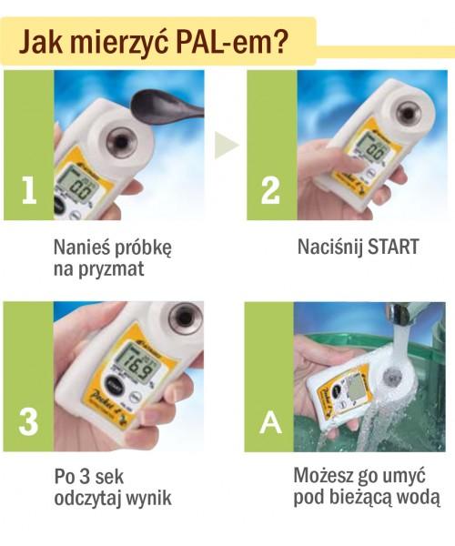 Jak mierzyć mocz refraktometrem